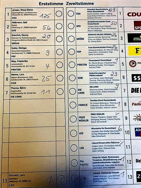 Landtagswahl in Schleswig Holstein
